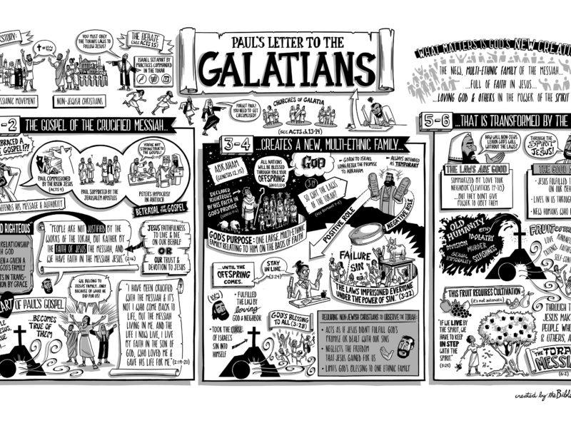Galatians gospel