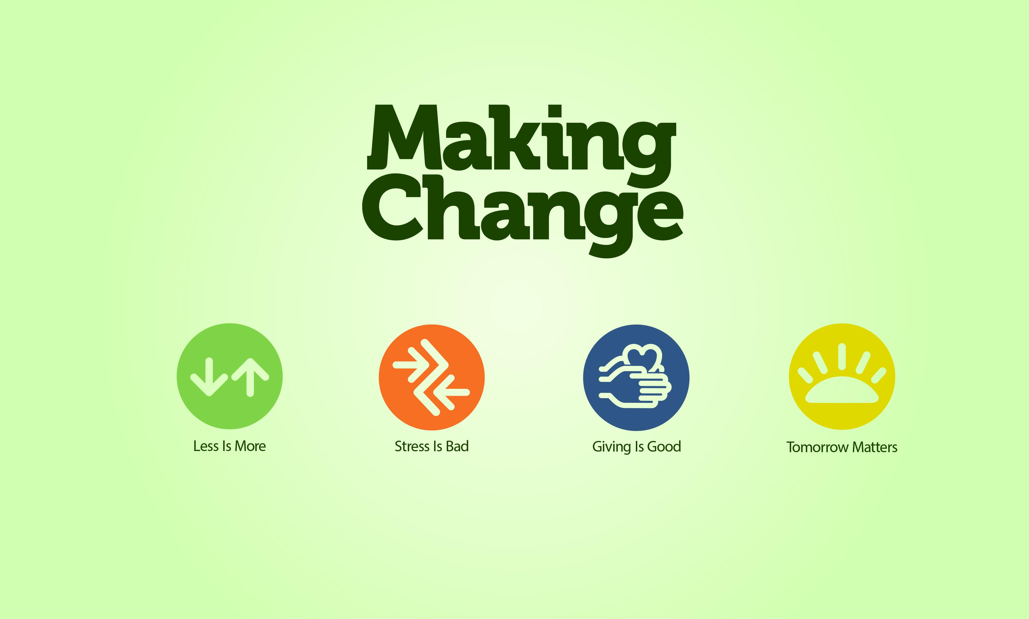 money change